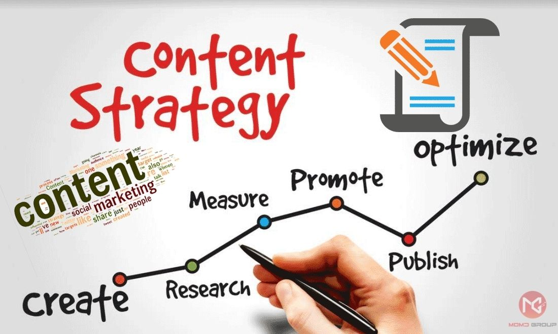 Content-Marketing-thong-minh